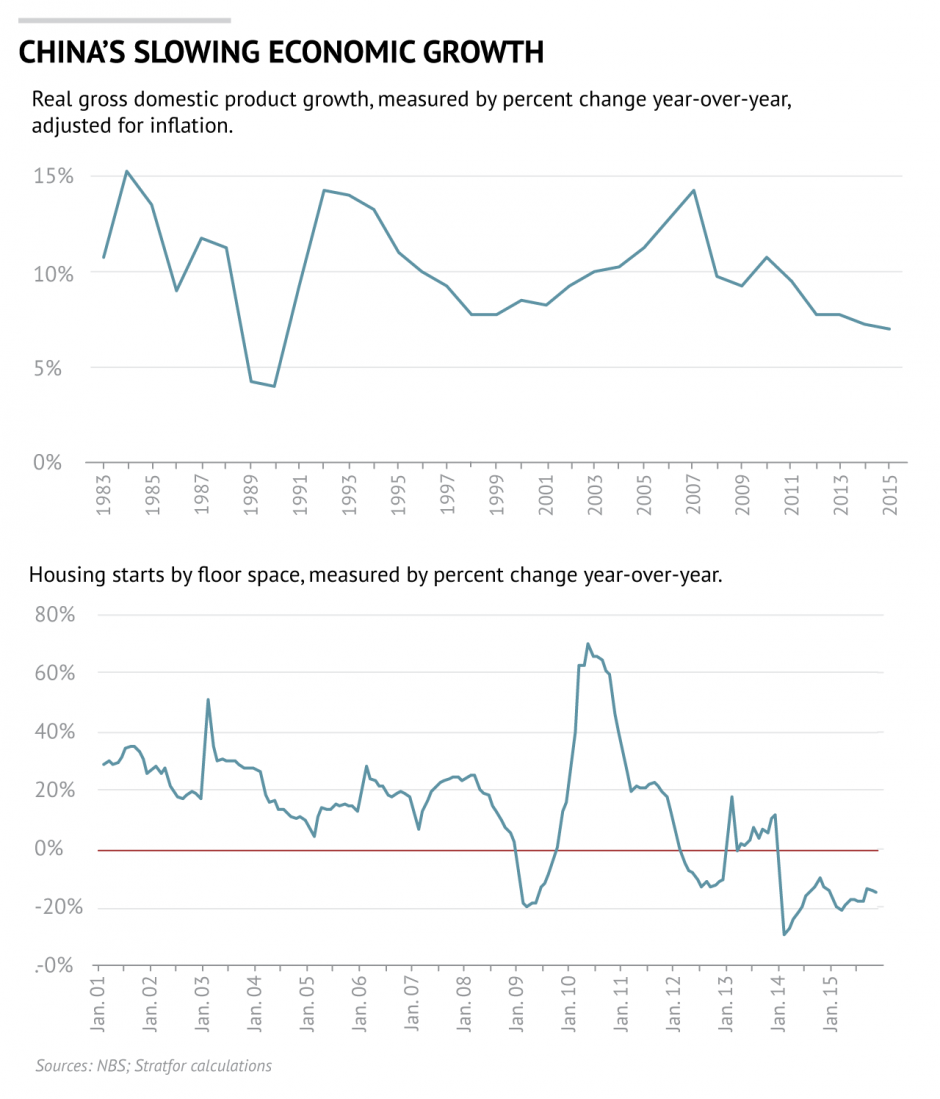 growth slows chinas government - HD940×1099