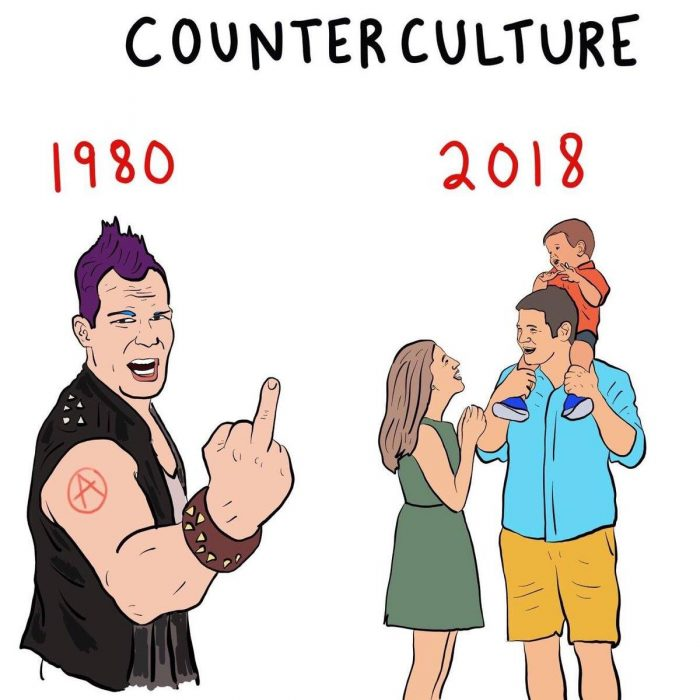 Counterculture in 1980 and 2018